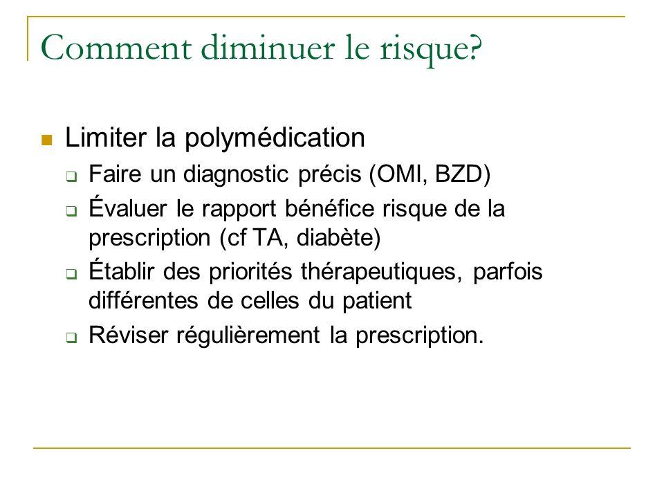 Comment diminuer le risque? Limiter la polymédication Faire un diagnostic précis (OMI, BZD) Évaluer le rapport bénéfice risque de la prescription (cf