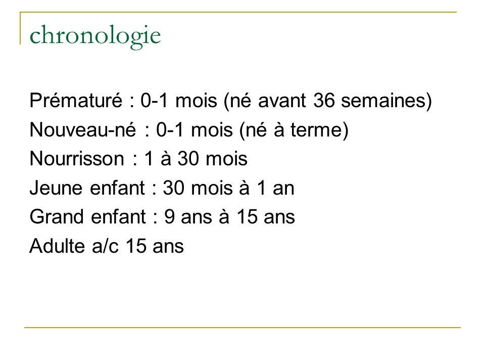 chronologie Prématuré : 0-1 mois (né avant 36 semaines) Nouveau-né : 0-1 mois (né à terme) Nourrisson : 1 à 30 mois Jeune enfant : 30 mois à 1 an Gran