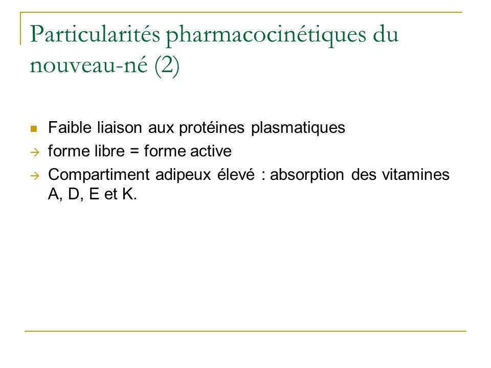 Particularités pharmacocinétiques du nouveau-né (2) Faible liaison aux protéines plasmatiques forme libre = forme active Compartiment adipeux élevé :