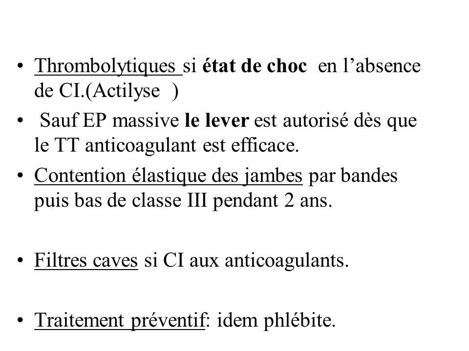 Thrombolytiques si état de choc en labsence de CI.(Actilyse ) Sauf EP massive le lever est autorisé dès que le TT anticoagulant est efficace. Contenti