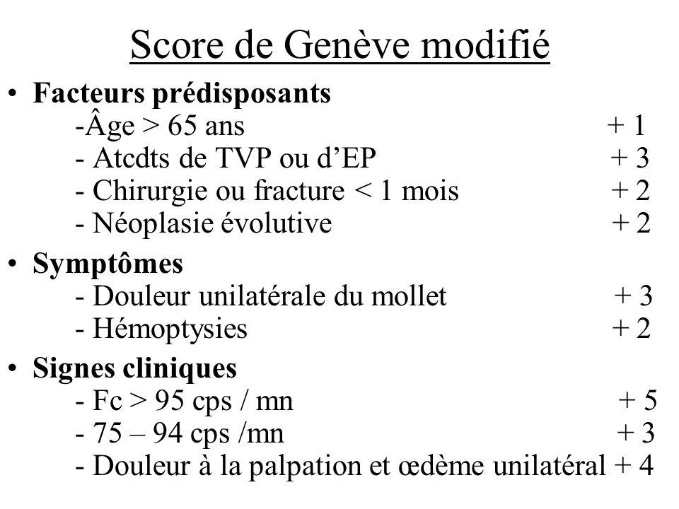 Score de Genève modifié Facteurs prédisposants -Âge > 65 ans + 1 - Atcdts de TVP ou dEP + 3 - Chirurgie ou fracture < 1 mois + 2 - Néoplasie évolutive