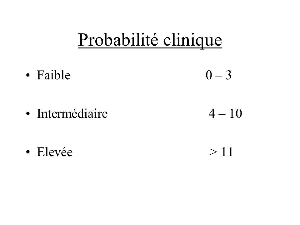 Probabilité clinique Faible0 – 3 Intermédiaire 4 – 10 Elevée > 11