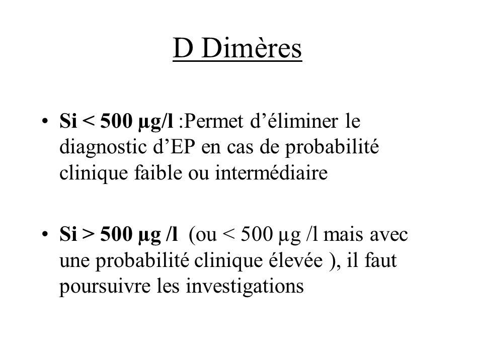 D Dimères Si < 500 µg/l :Permet déliminer le diagnostic dEP en cas de probabilité clinique faible ou intermédiaire Si > 500 µg /l (ou < 500 µg /l mais