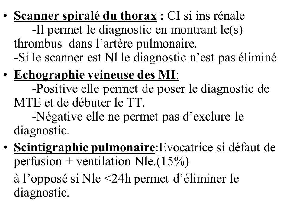 Scanner spiralé du thorax : CI si ins rénale -Il permet le diagnostic en montrant le(s) thrombus dans lartère pulmonaire. -Si le scanner est Nl le dia
