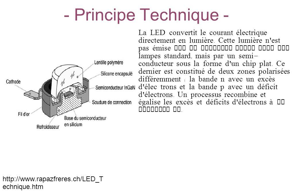 - Principe Technique - La LED convertit le courant électrique directement en lumière. Cette lumière n ' est pas émise pas un filament comme dans les l