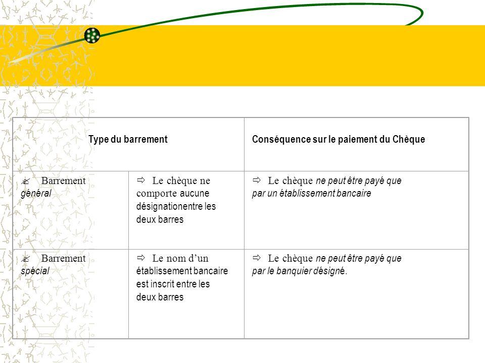 Type du barrement Conséquence sur le paiement du Chèque Barrement général Le chèque ne comporte aucune désignationentre les deux barres Le chèque ne p