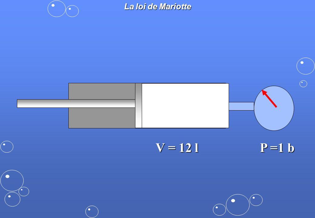 La loi de Mariotte V = 12 l P =1 b
