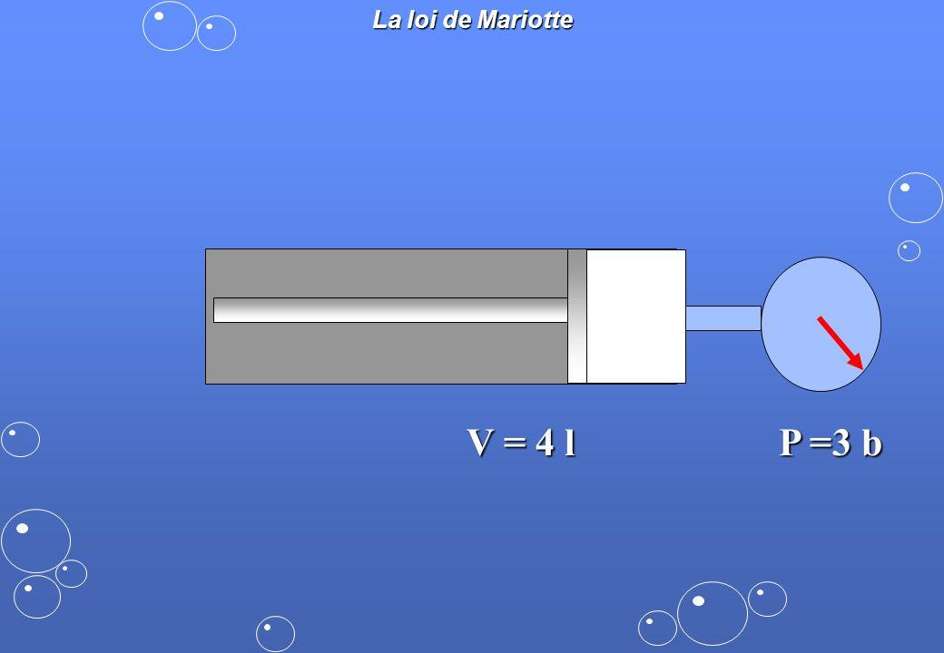 La loi de Mariotte V = 4 l P =3 b