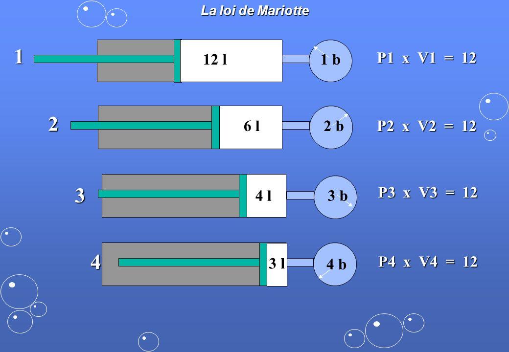 La loi de Mariotte 12 l1 b2 b6 l 3 b 4 l 4 b 3 l P1 x V1 = 12 P2 x V2 = 12 P3 x V3 = 12 P4 x V4 = 12 1 2 3 4