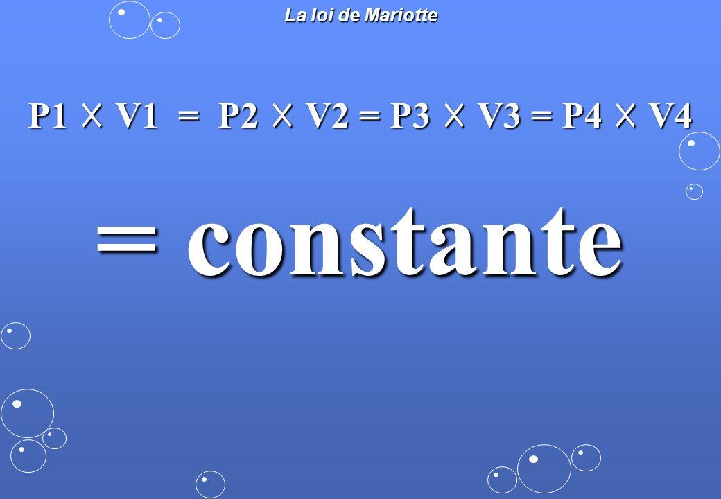 La loi de Mariotte P1 V1 = P2 V2 = P3 V3 = P4 V4 = constante