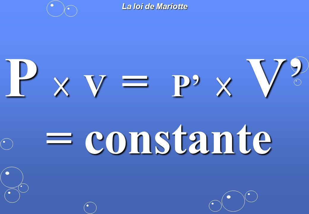 La loi de Mariotte P V = P V = constante