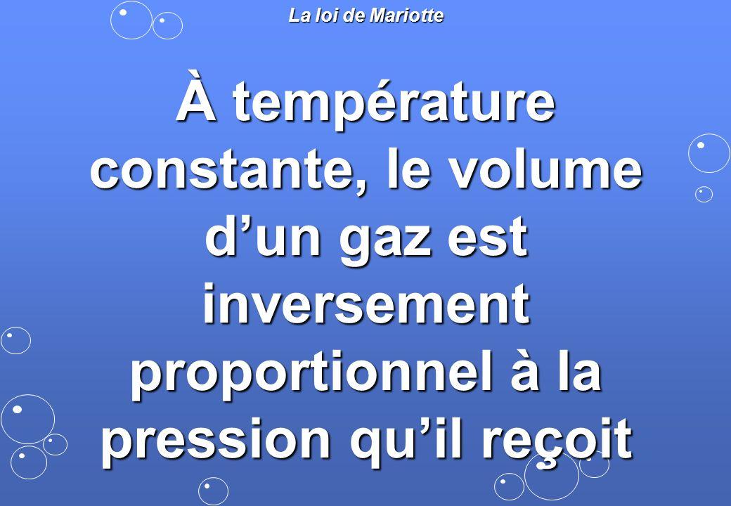 À température constante, le volume dun gaz est inversement proportionnel à la pression quil reçoit La loi de Mariotte