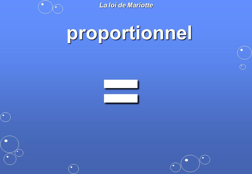 proportionnel La loi de Mariotte =