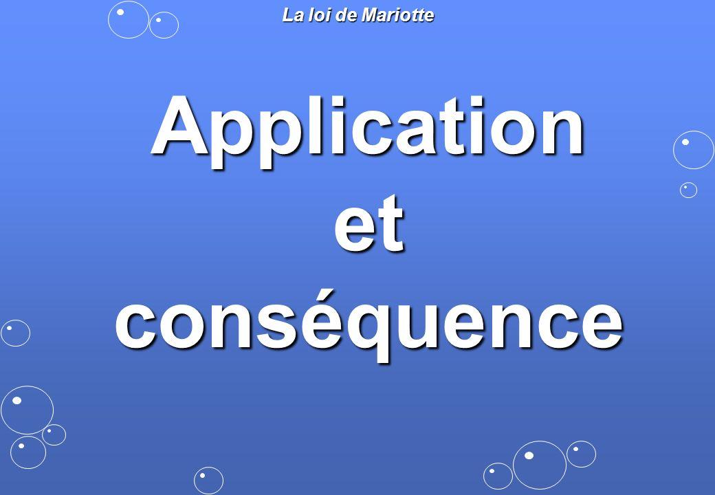 Application et conséquence La loi de Mariotte