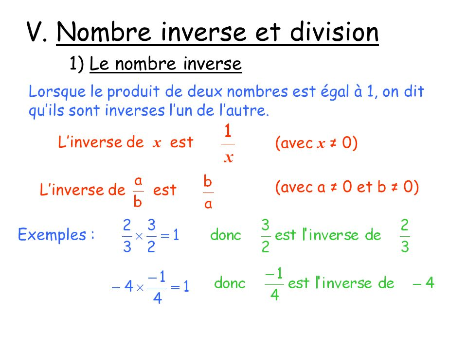 V. Nombre inverse et division 1) Le nombre inverse Lorsque le produit de deux nombres est égal à 1, on dit quils sont inverses lun de lautre. Linverse