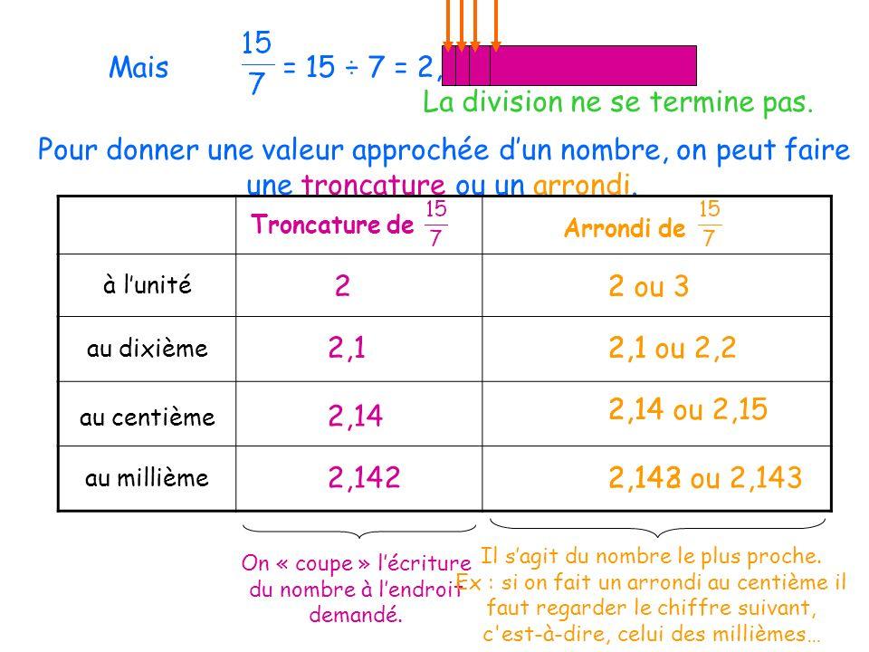 Mais = 15 ÷ 7 = 2,142857143… La division ne se termine pas. Pour donner une valeur approchée dun nombre, on peut faire une troncature ou un arrondi. T