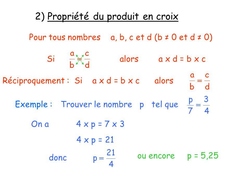 2) Propriété du produit en croix Pour tous nombres a, b, c et d (b 0 et d 0) Sialors a x d = b x c Réciproquement :Si a x d = b x c alors Exemple :Tro