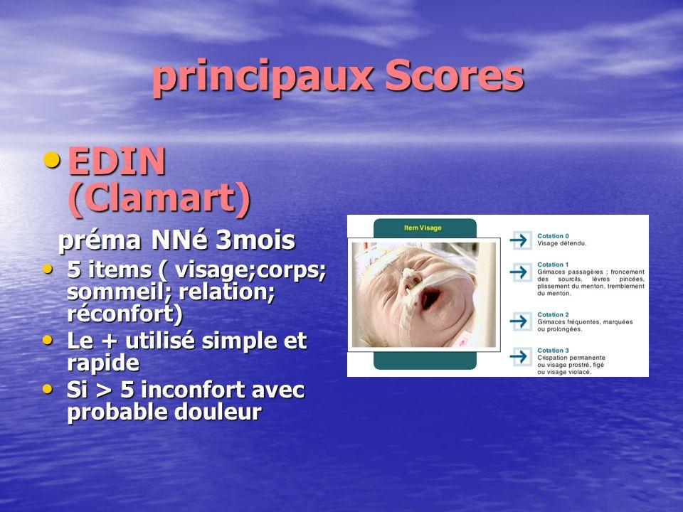principaux Scores principaux Scores EDIN (Clamart) EDIN (Clamart) préma NNé 3mois préma NNé 3mois 5 items ( visage;corps; sommeil; relation; réconfort