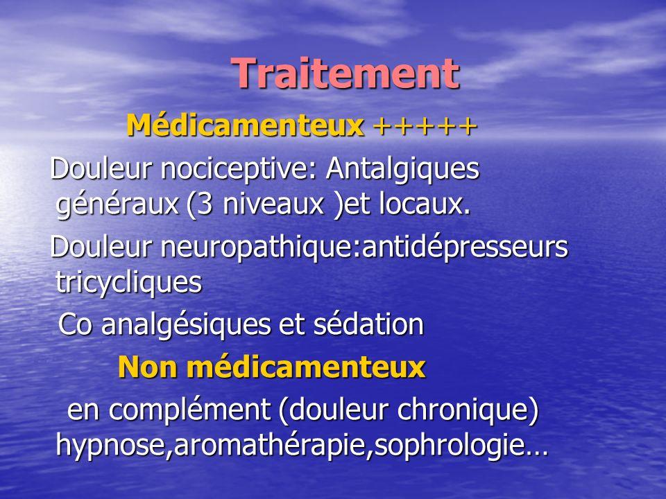 Traitement Traitement Médicamenteux +++++ Médicamenteux +++++ Douleur nociceptive: Antalgiques généraux (3 niveaux )et locaux. Douleur nociceptive: An