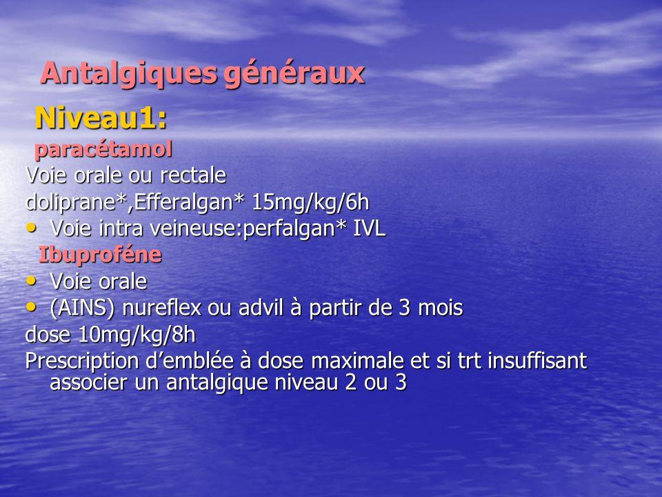 Antalgiques généraux Niveau1: Niveau1: paracétamol paracétamol Voie orale ou rectale doliprane*,Efferalgan* 15mg/kg/6h Voie intra veineuse:perfalgan*