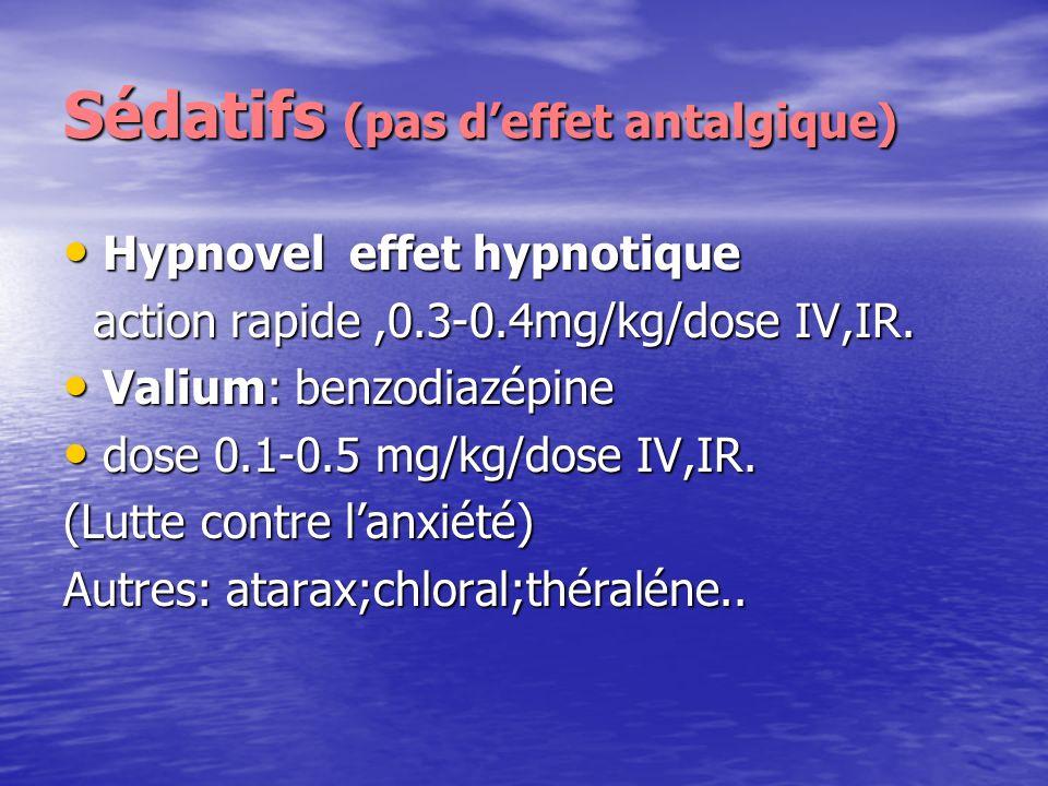 Sédatifs (pas deffet antalgique) Hypnovel effet hypnotique Hypnovel effet hypnotique action rapide,0.3-0.4mg/kg/dose IV,IR. action rapide,0.3-0.4mg/kg