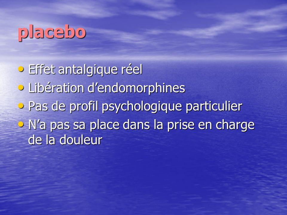 placebo Effet antalgique réel Effet antalgique réel Libération dendomorphines Libération dendomorphines Pas de profil psychologique particulier Pas de