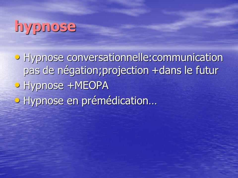 hypnose Hypnose conversationnelle:communication pas de négation;projection +dans le futur Hypnose conversationnelle:communication pas de négation;proj