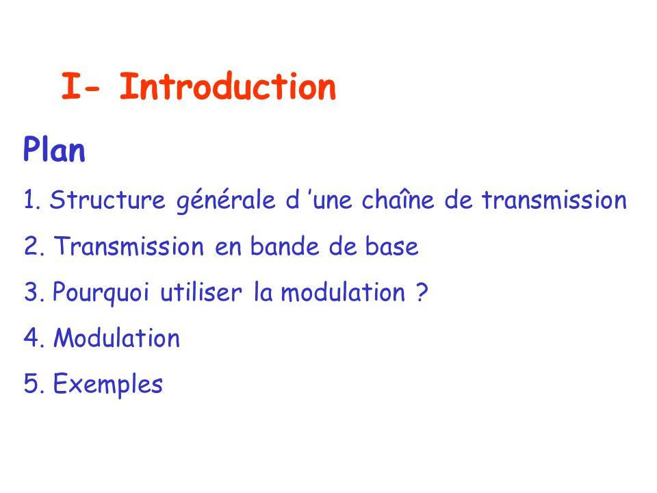 Plan 1. Structure générale d une chaîne de transmission 2. Transmission en bande de base 3. Pourquoi utiliser la modulation ? 4. Modulation 5. Exemple