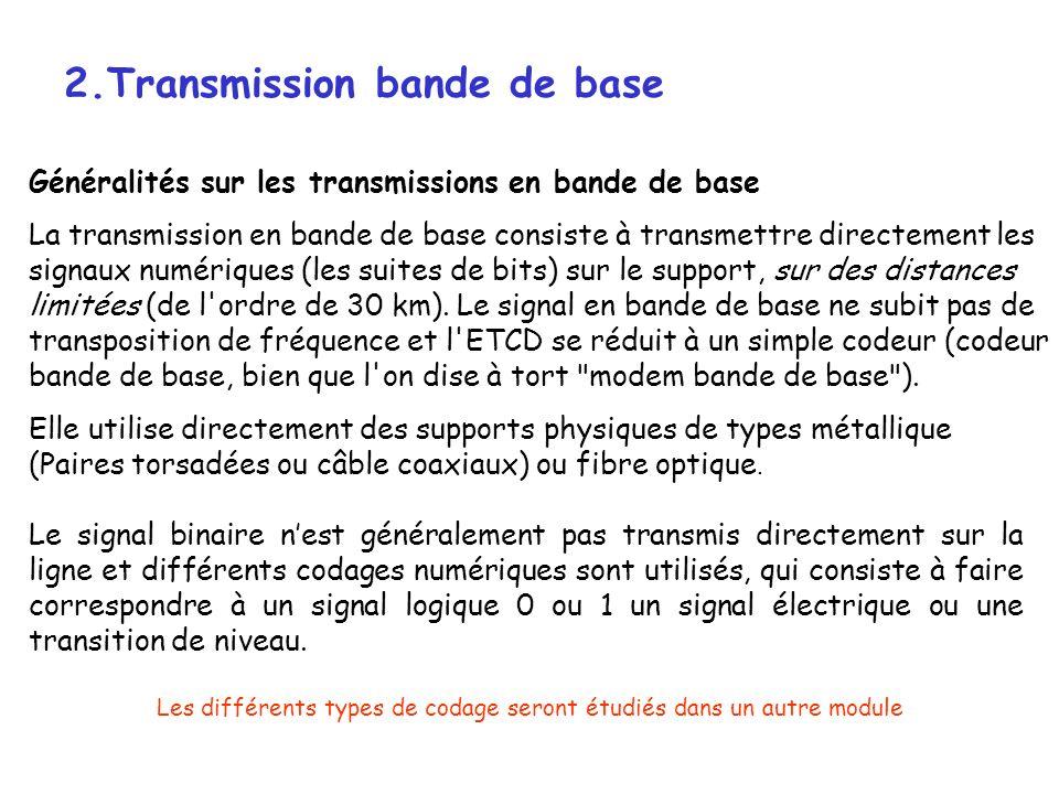 2.Transmission bande de base Généralités sur les transmissions en bande de base La transmission en bande de base consiste à transmettre directement le