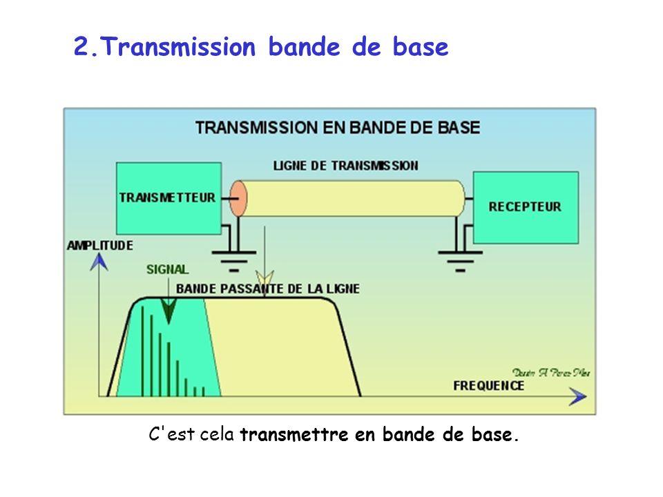 C'est cela transmettre en bande de base. 2.Transmission bande de base