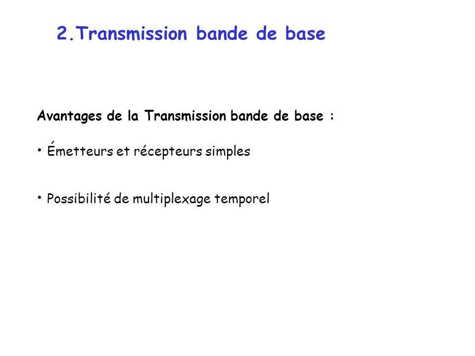 Avantages de la Transmission bande de base : Possibilité de multiplexage temporel Émetteurs et récepteurs simples