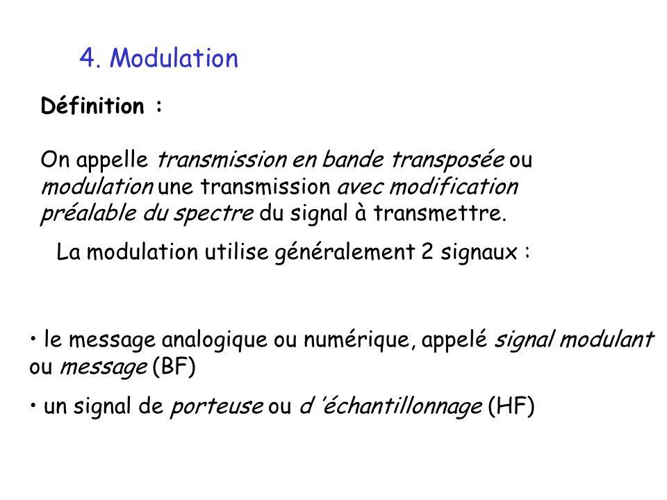 4. Modulation Définition : On appelle transmission en bande transposée ou modulation une transmission avec modification préalable du spectre du signal