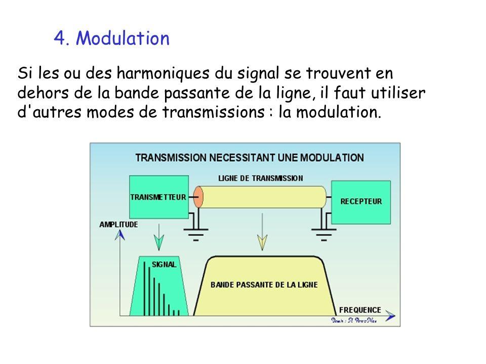 4. Modulation Si les ou des harmoniques du signal se trouvent en dehors de la bande passante de la ligne, il faut utiliser d'autres modes de transmiss