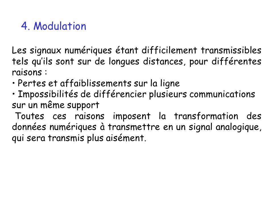 4. Modulation Les signaux numériques étant difficilement transmissibles tels quils sont sur de longues distances, pour différentes raisons : Pertes et