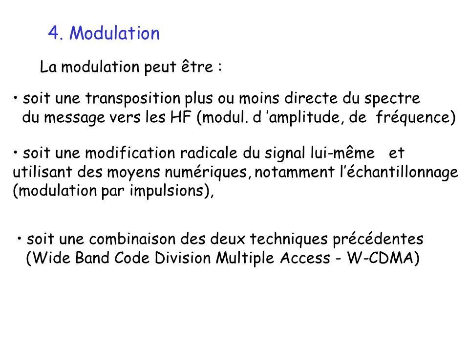 4. Modulation La modulation peut être : soit une transposition plus ou moins directe du spectre du message vers les HF (modul. d amplitude, de fréquen