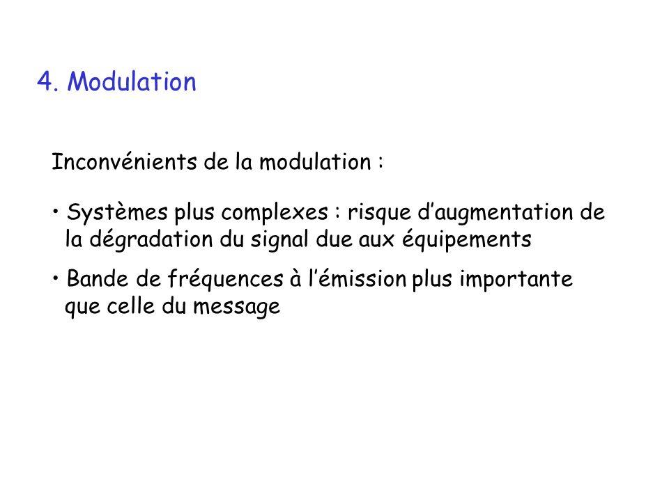 4. Modulation Inconvénients de la modulation : Bande de fréquences à lémission plus importante que celle du message Systèmes plus complexes : risque d