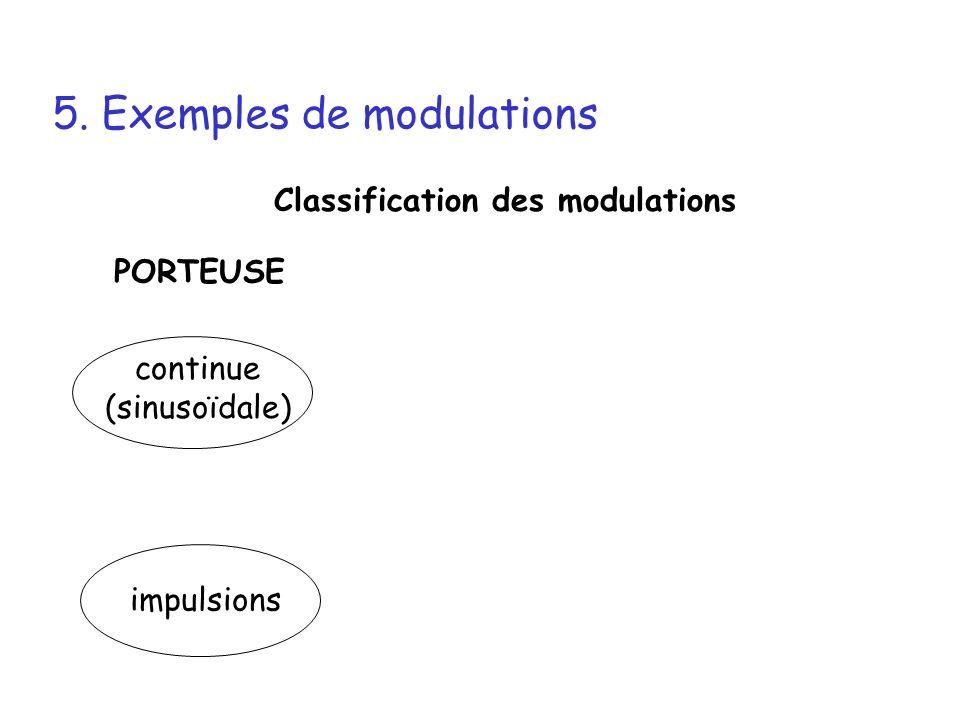 5. Exemples de modulations Classification des modulations PORTEUSE continue (sinusoïdale) impulsions