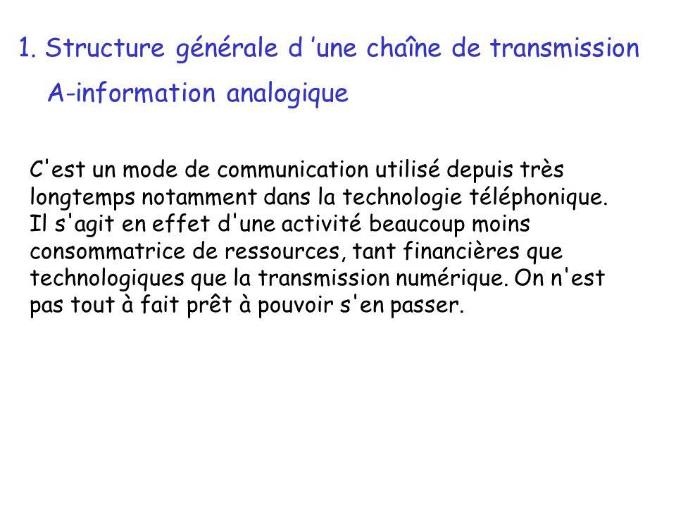 1. Structure générale d une chaîne de transmission A-information analogique C'est un mode de communication utilisé depuis très longtemps notamment dan