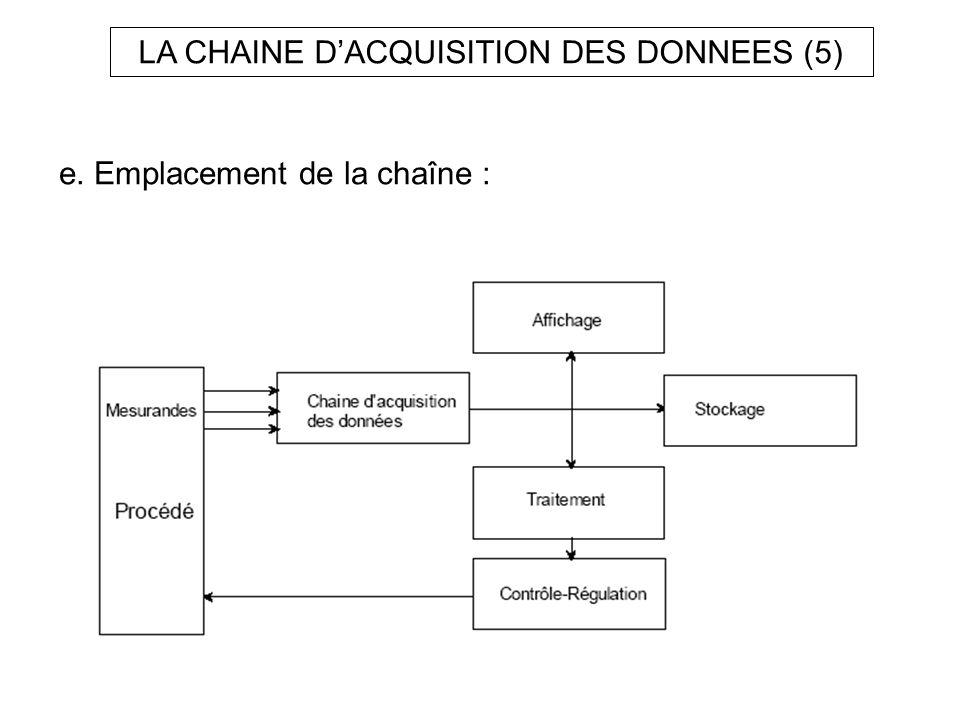 LA CHAINE DACQUISITION DES DONNEES (5) e. Emplacement de la chaîne :