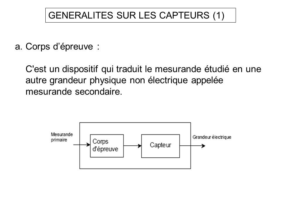 GENERALITES SUR LES CAPTEURS (1) a.Corps dépreuve : C'est un dispositif qui traduit le mesurande étudié en une autre grandeur physique non électrique