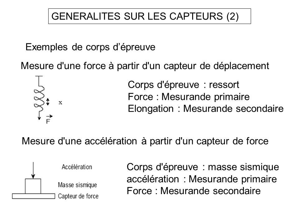GENERALITES SUR LES CAPTEURS (2) Exemples de corps dépreuve Mesure d'une force à partir d'un capteur de déplacement Corps d'épreuve : ressort Force :