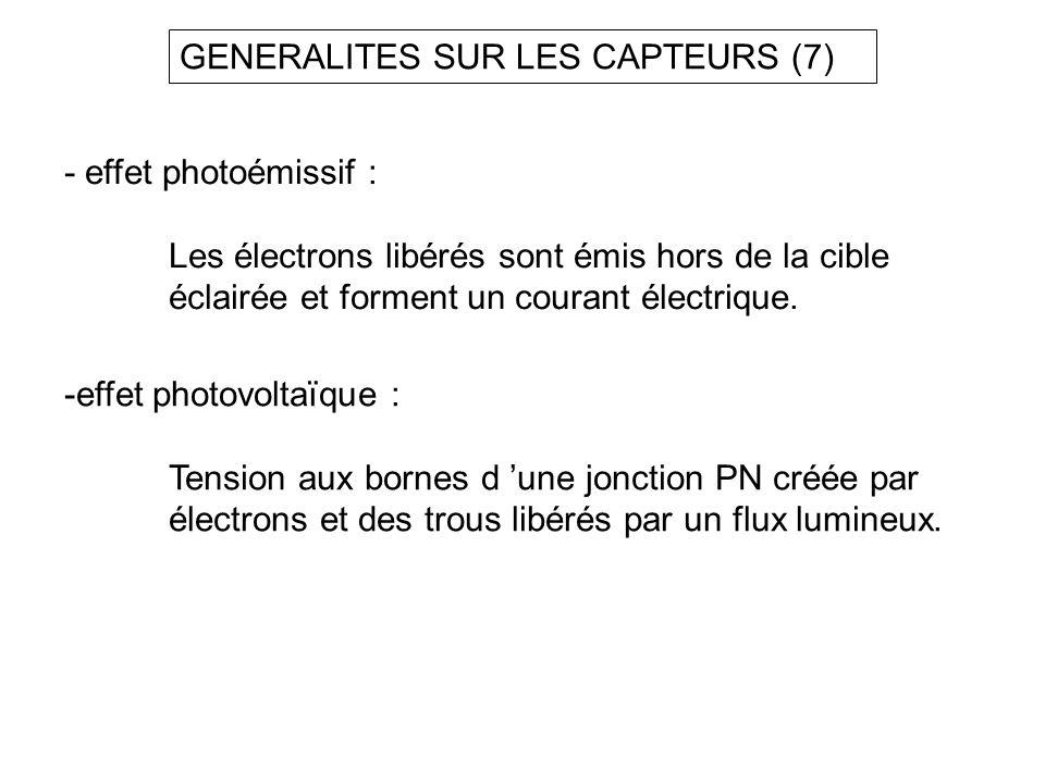 GENERALITES SUR LES CAPTEURS (7) - effet photoémissif : Les électrons libérés sont émis hors de la cible éclairée et forment un courant électrique. -e