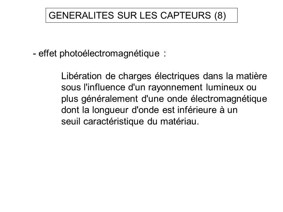 GENERALITES SUR LES CAPTEURS (8) - effet photoélectromagnétique : Libération de charges électriques dans la matière sous l'influence d'un rayonnement