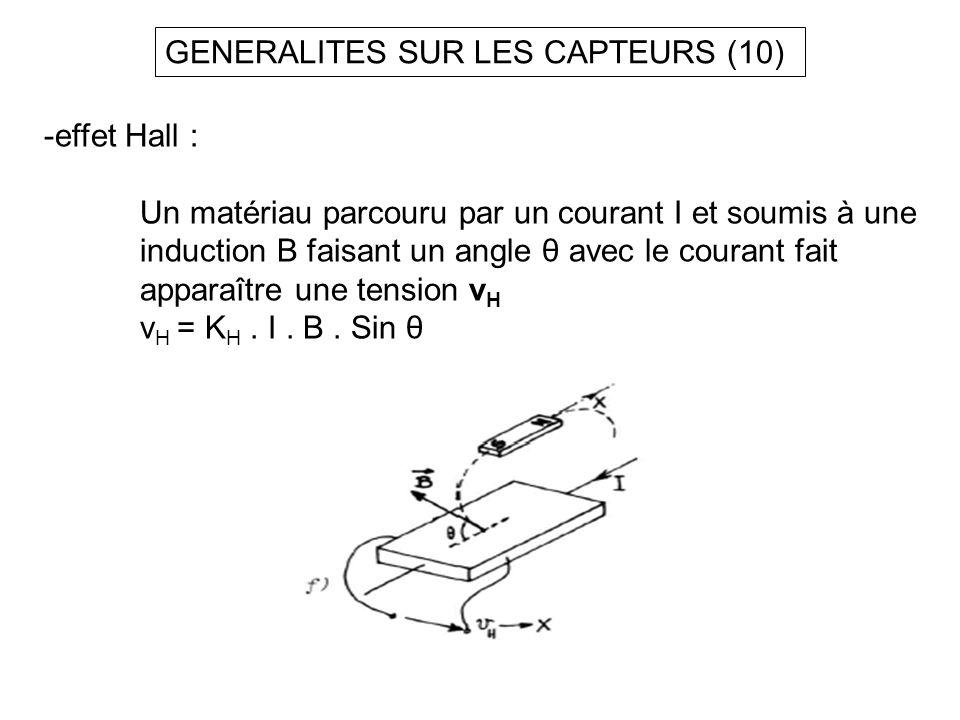 GENERALITES SUR LES CAPTEURS (10) -effet Hall : Un matériau parcouru par un courant I et soumis à une induction B faisant un angle θ avec le courant f