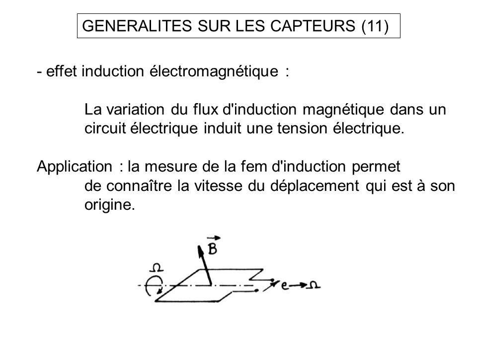 GENERALITES SUR LES CAPTEURS (11) - effet induction électromagnétique : La variation du flux d'induction magnétique dans un circuit électrique induit