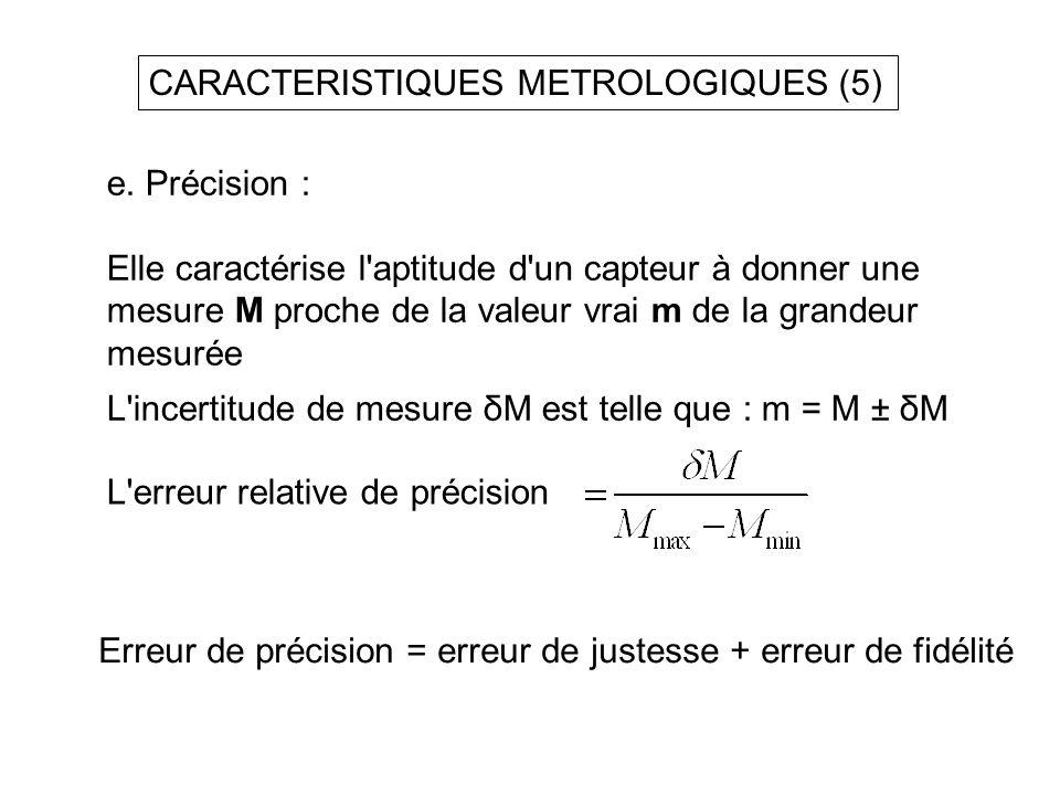 CARACTERISTIQUES METROLOGIQUES (5) e. Précision : Elle caractérise l'aptitude d'un capteur à donner une mesure M proche de la valeur vrai m de la gran