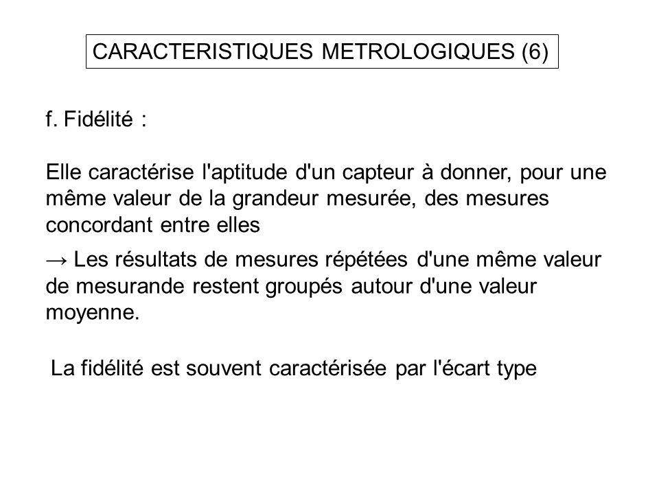 CARACTERISTIQUES METROLOGIQUES (6) f. Fidélité : Elle caractérise l'aptitude d'un capteur à donner, pour une même valeur de la grandeur mesurée, des m