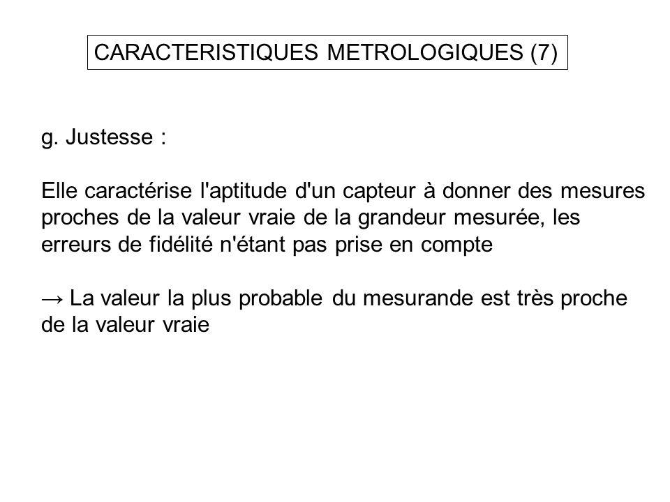 CARACTERISTIQUES METROLOGIQUES (7) g. Justesse : Elle caractérise l'aptitude d'un capteur à donner des mesures proches de la valeur vraie de la grande