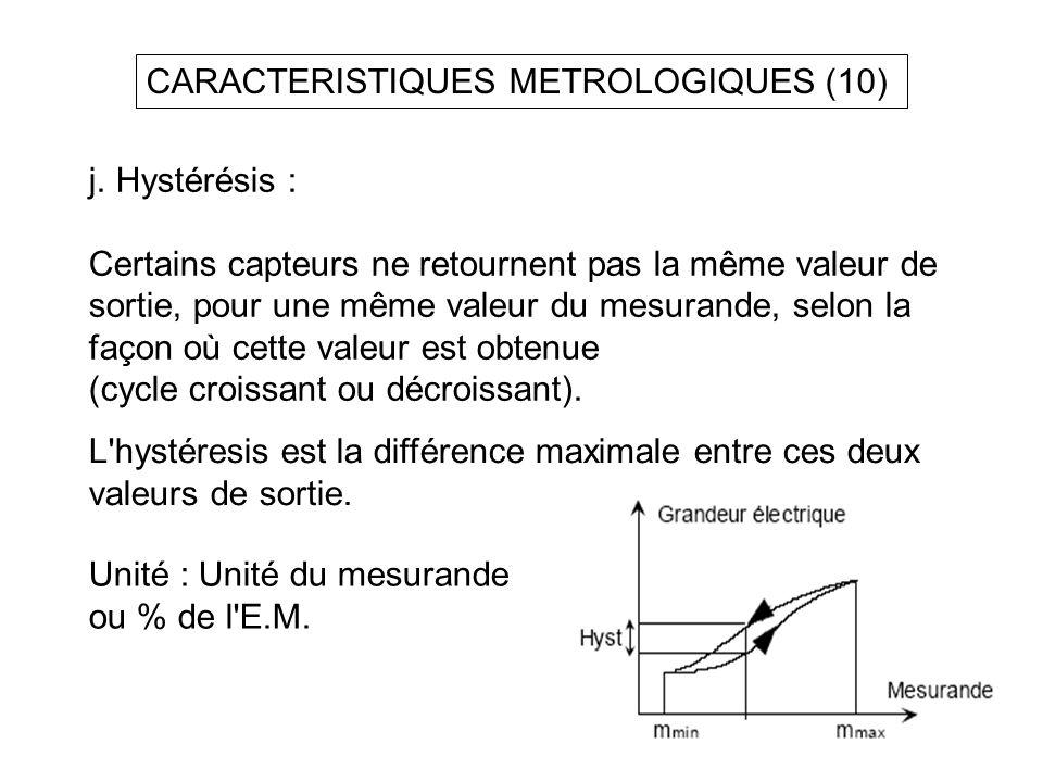CARACTERISTIQUES METROLOGIQUES (10) j. Hystérésis : Certains capteurs ne retournent pas la même valeur de sortie, pour une même valeur du mesurande, s