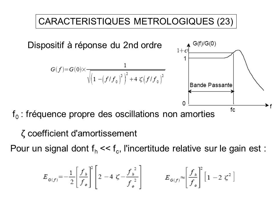 CARACTERISTIQUES METROLOGIQUES (23) Dispositif à réponse du 2nd ordre f 0 : fréquence propre des oscillations non amorties ζ coefficient d'amortisseme